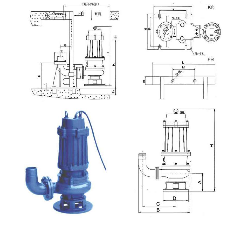 排污泵类(液下,潜水,管道排污泵)